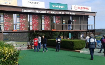 Madrid – FEDECAT World Championships 2015